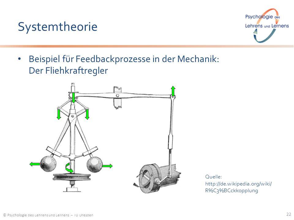Systemtheorie Beispiel für Feedbackprozesse in der Mechanik: Der Fliehkraftregler. Quelle: http://de.wikipedia.org/wiki/R%C3%BCckkopplung.