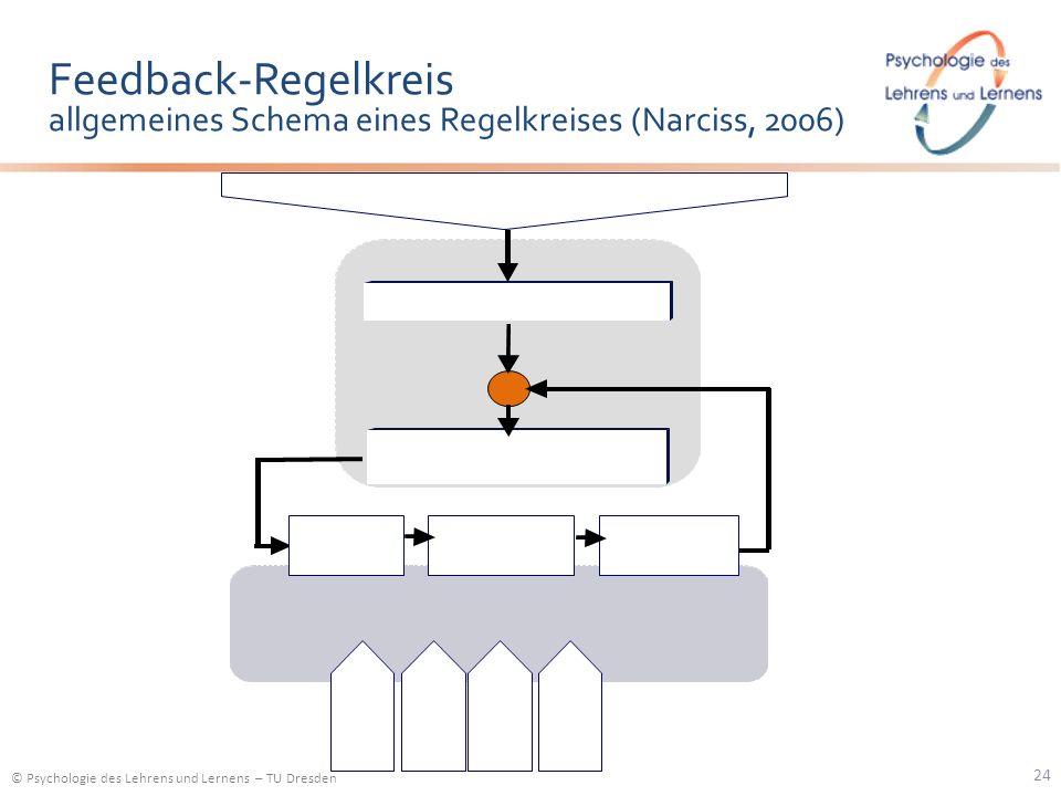 Feedback-Regelkreis allgemeines Schema eines Regelkreises (Narciss, 2006)