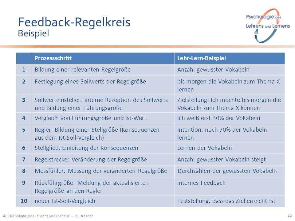 Feedback-Regelkreis Beispiel
