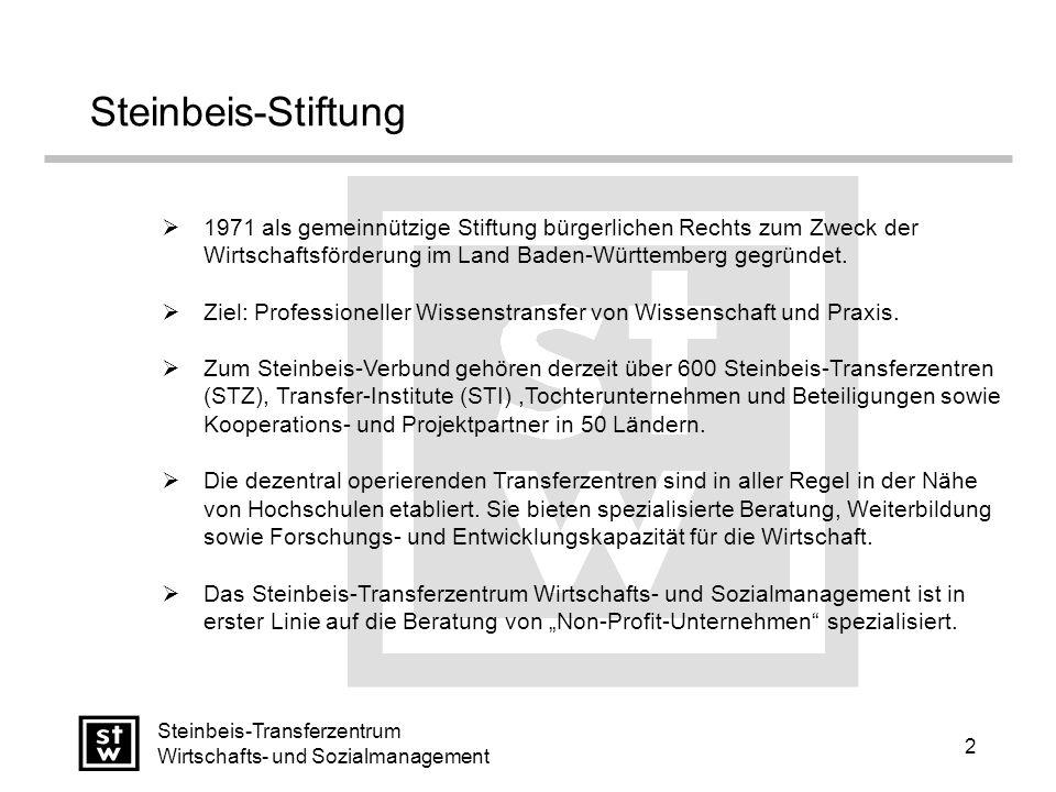 Steinbeis-Stiftung 1971 als gemeinnützige Stiftung bürgerlichen Rechts zum Zweck der Wirtschaftsförderung im Land Baden-Württemberg gegründet.