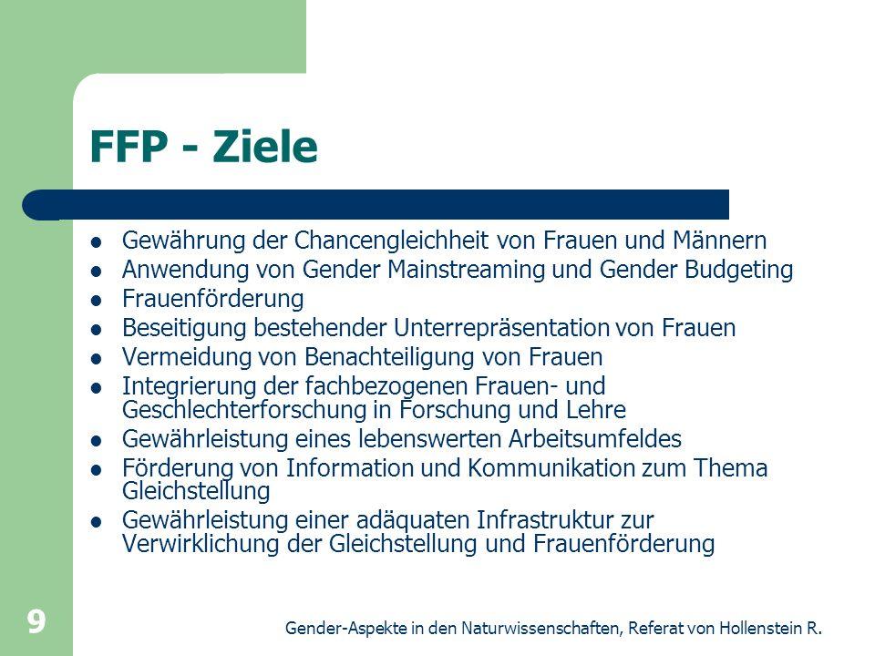 FFP - Ziele Gewährung der Chancengleichheit von Frauen und Männern