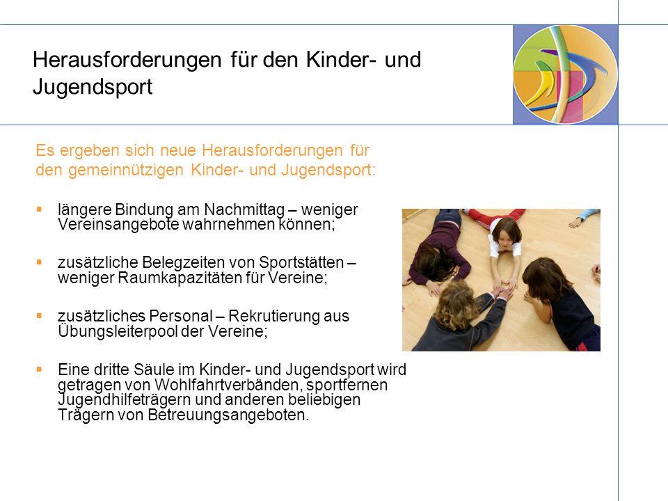 Herausforderungen für den Kinder- und Jugendsport