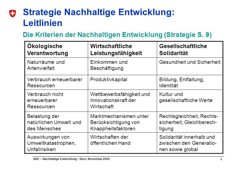 Strategie Nachhaltige Entwicklung: Leitlinien