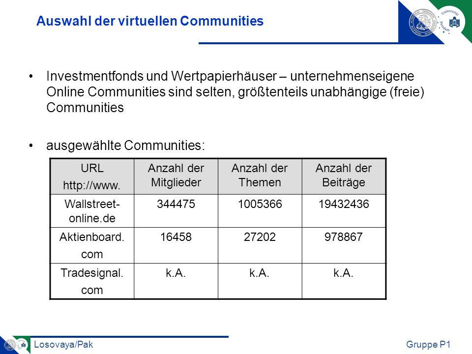 Auswahl der virtuellen Communities