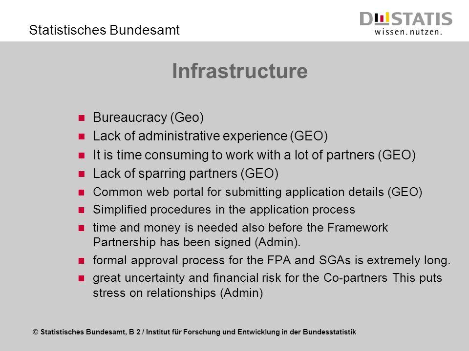 Infrastructure Bureaucracy (Geo)