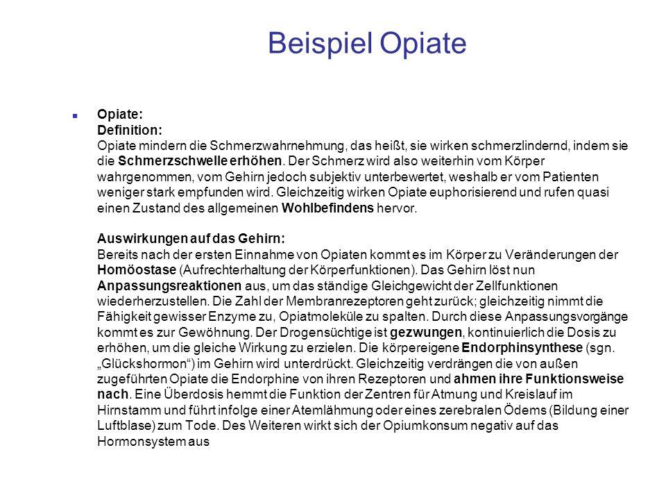 Beispiel Opiate