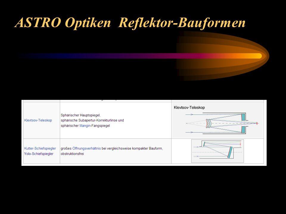 ASTRO Optiken Reflektor-Bauformen