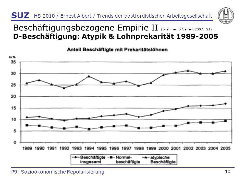 Beschäftigungsbezogene Empirie II (Brehmer & Seifert 2007: 21)