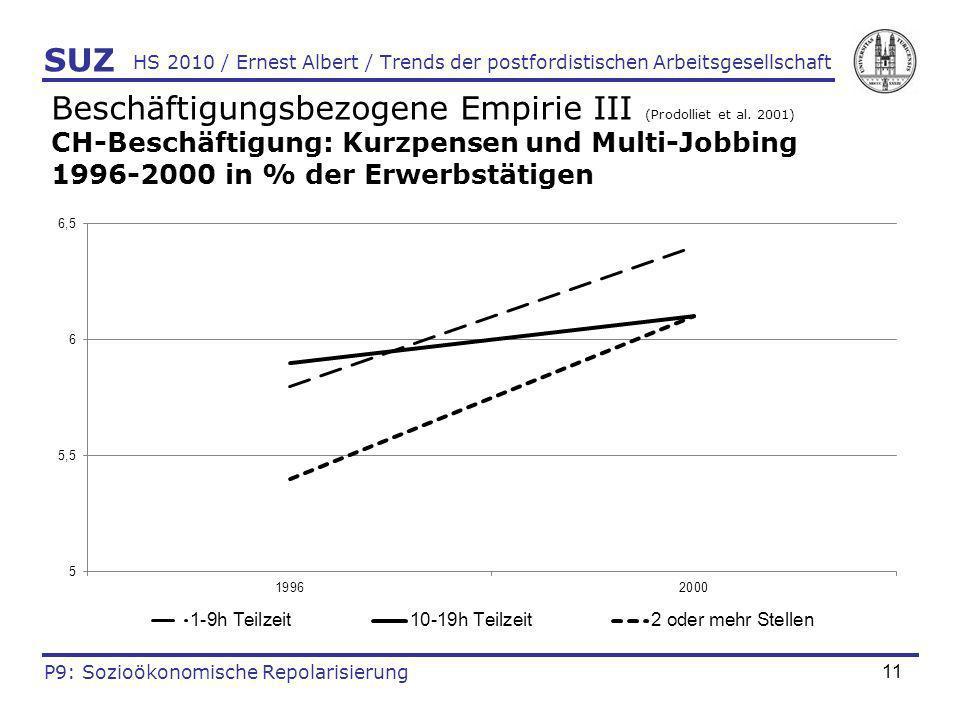 Beschäftigungsbezogene Empirie III (Prodolliet et al. 2001)