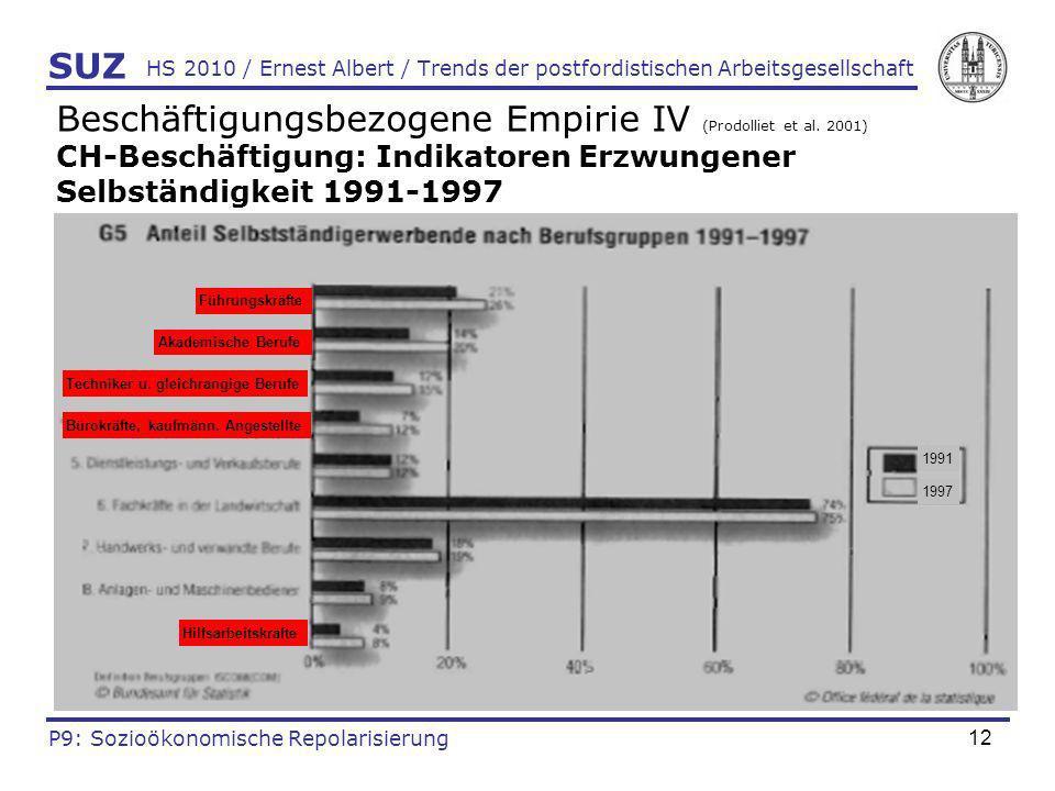 Beschäftigungsbezogene Empirie IV (Prodolliet et al. 2001)