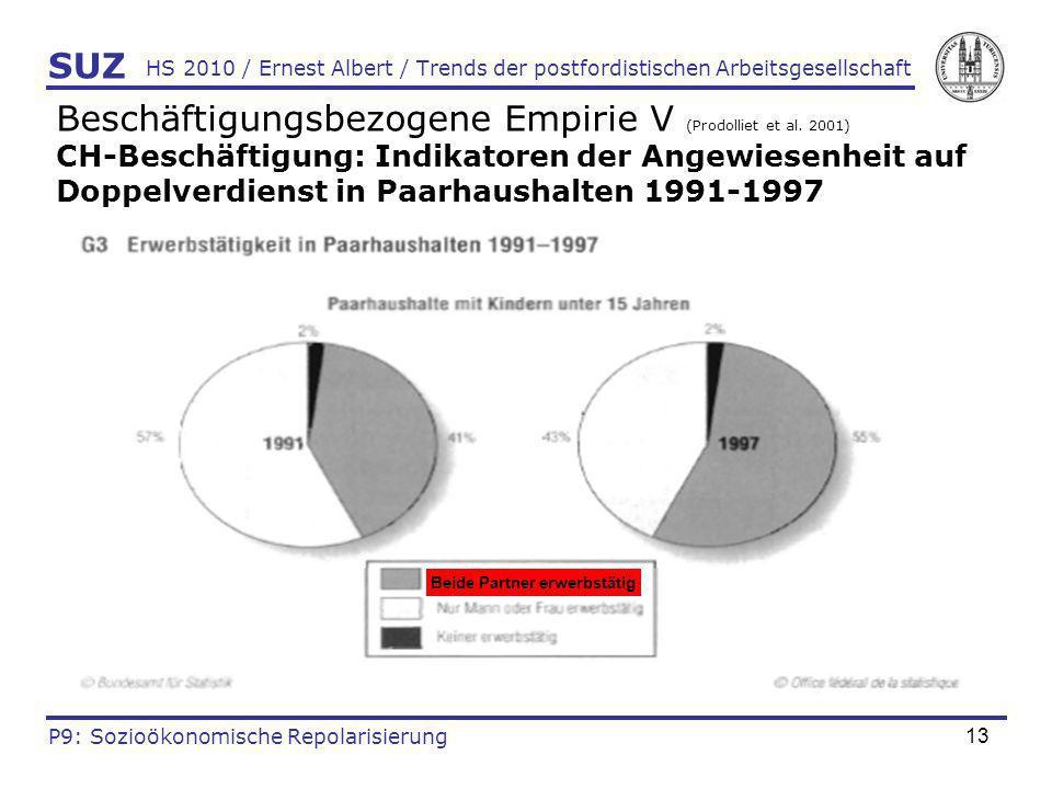 Beschäftigungsbezogene Empirie V (Prodolliet et al. 2001)