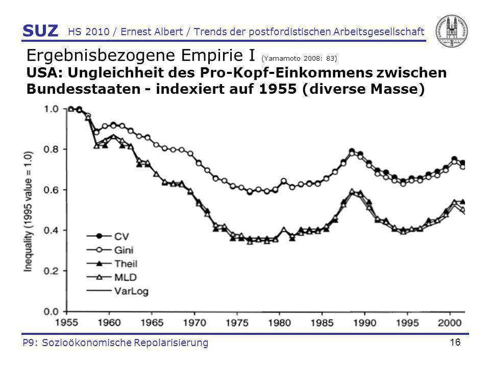 Ergebnisbezogene Empirie I (Yamamoto 2008: 83)