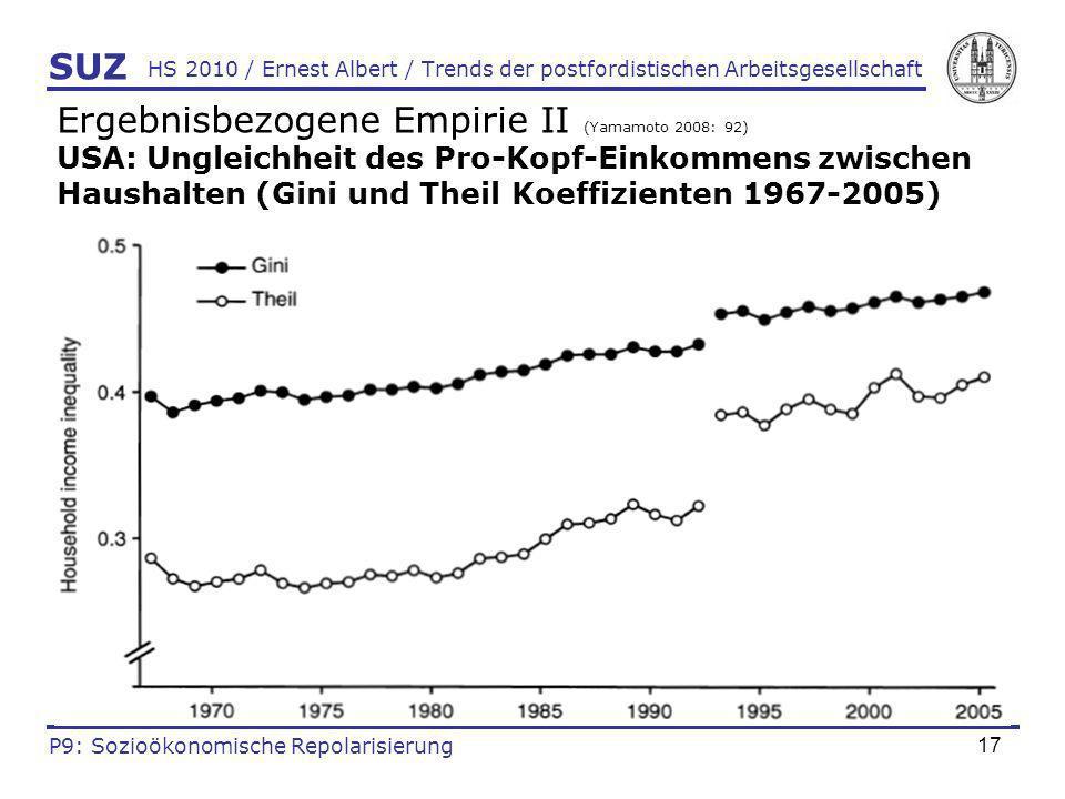 Ergebnisbezogene Empirie II (Yamamoto 2008: 92)