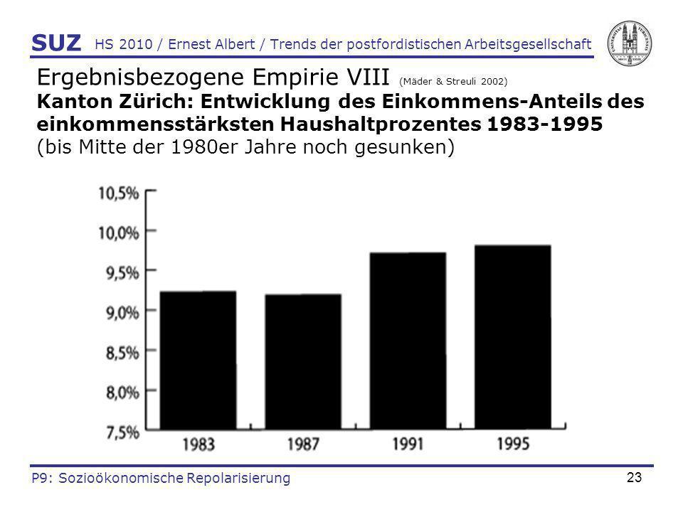 Ergebnisbezogene Empirie VIII (Mäder & Streuli 2002)