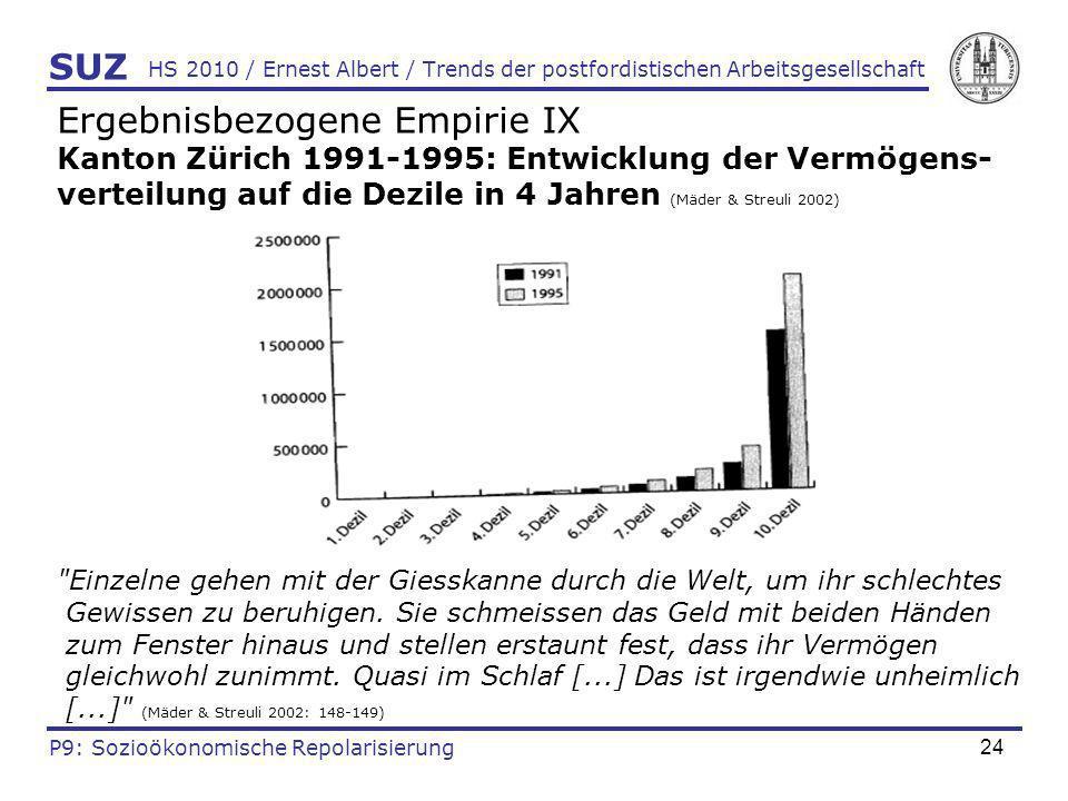 Ergebnisbezogene Empirie IX