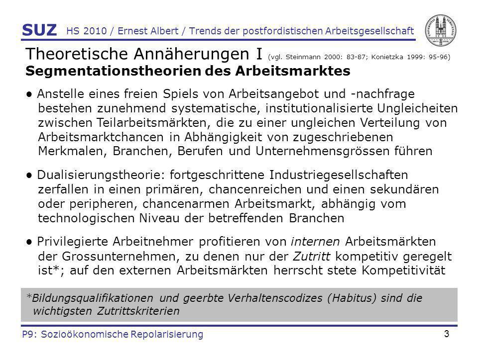 SUZ HS 2010 / Ernest Albert / Trends der postfordistischen Arbeitsgesellschaft.