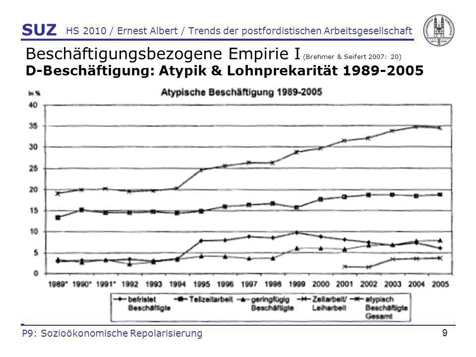 Beschäftigungsbezogene Empirie I (Brehmer & Seifert 2007: 20)