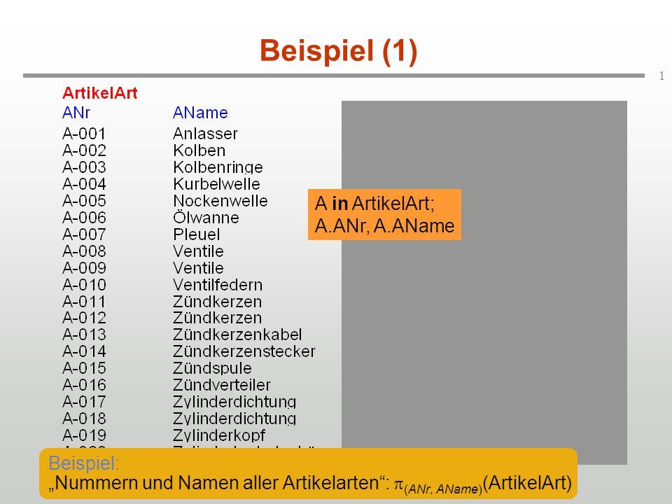 Beispiel (1) A in ArtikelArt; A.ANr, A.AName Beispiel: