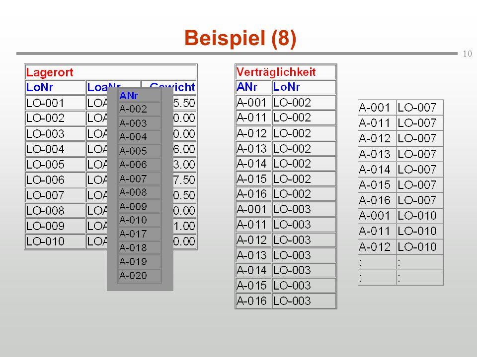 Beispiel (8)