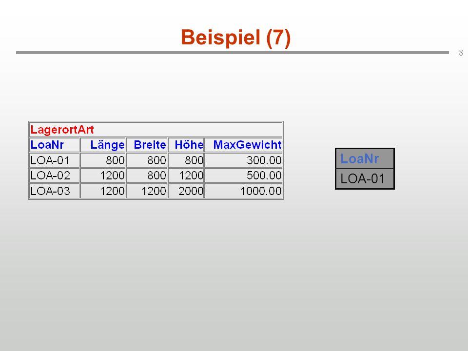 Beispiel (7) LOA-01 LoaNr