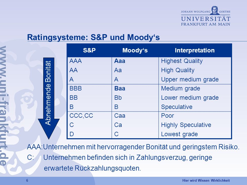 Ratingsysteme: S&P und Moody's