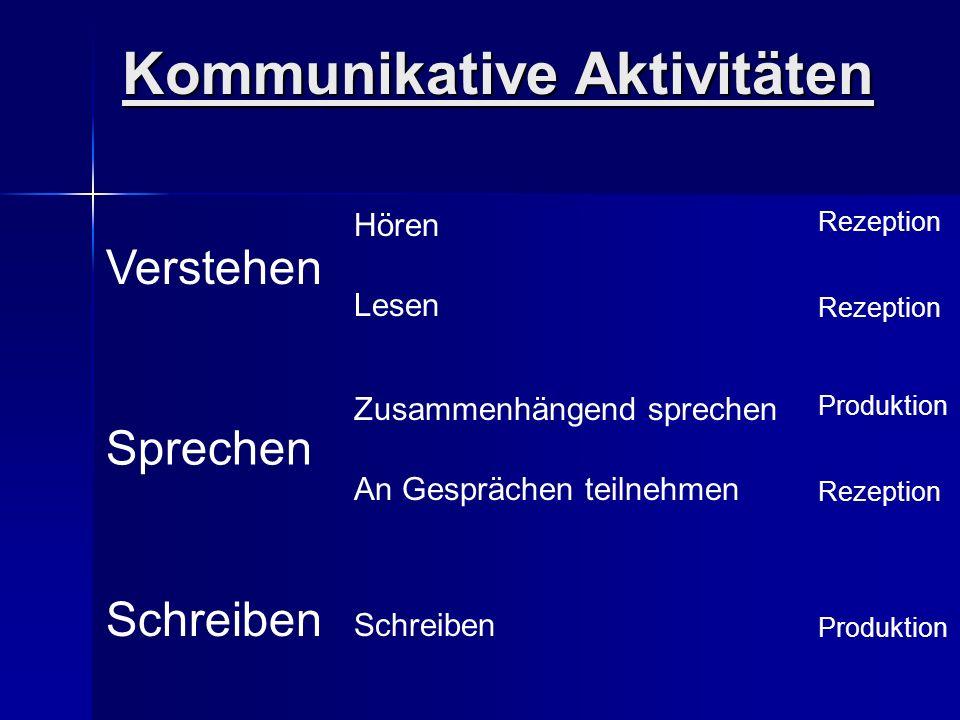 Kommunikative Aktivitäten
