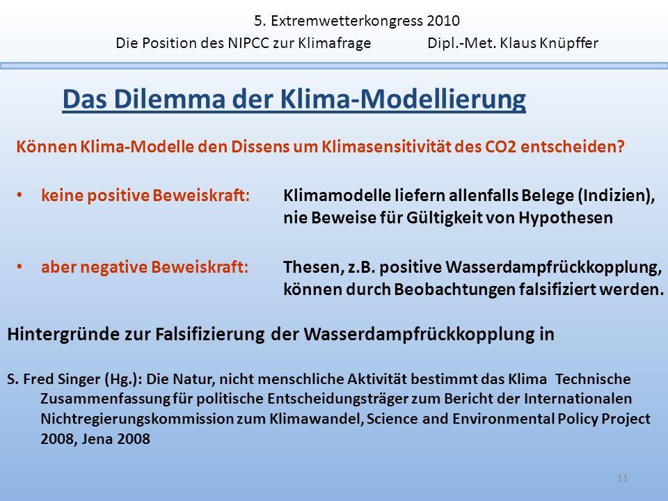 Das Dilemma der Klima-Modellierung