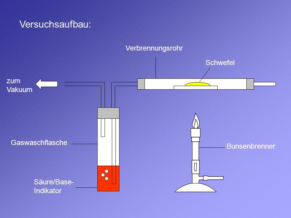 Versuchsaufbau: Verbrennungsrohr Schwefel zum Vakuum Gaswaschflasche