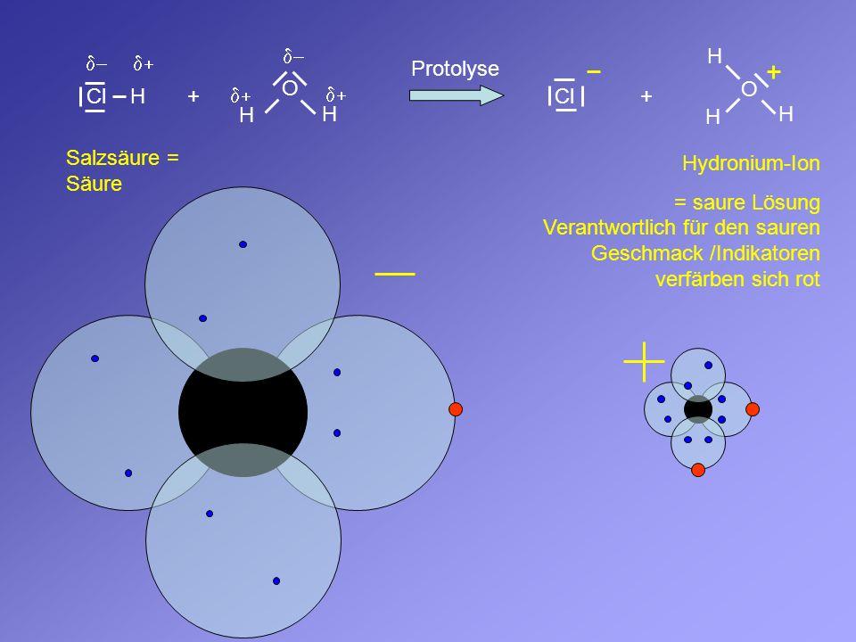 d- H. d- d+ Protolyse. O. d+ O. Cl H. + d+ Cl. + H. H. H. H. Salzsäure = Säure. Hydronium-Ion.