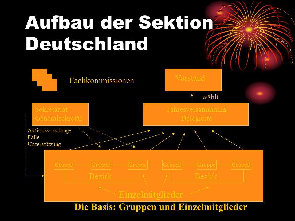 Aufbau der Sektion Deutschland