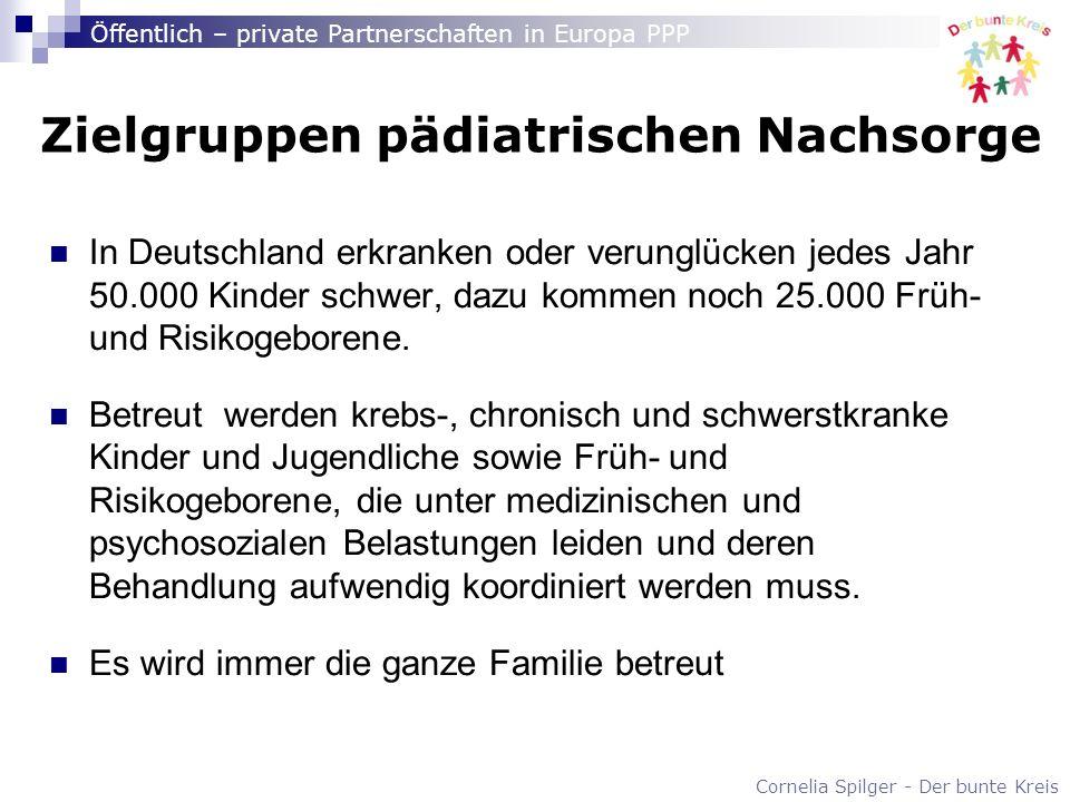 Zielgruppen pädiatrischen Nachsorge