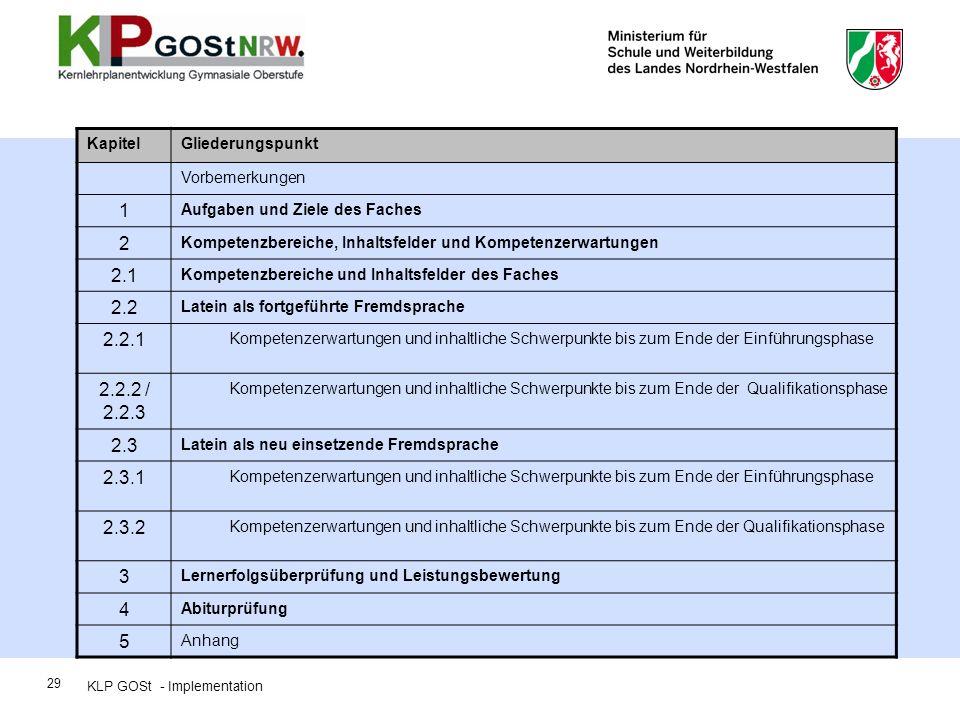 Kapitel Gliederungspunkt. Vorbemerkungen. 1. Aufgaben und Ziele des Faches. 2. Kompetenzbereiche, Inhaltsfelder und Kompetenzerwartungen.