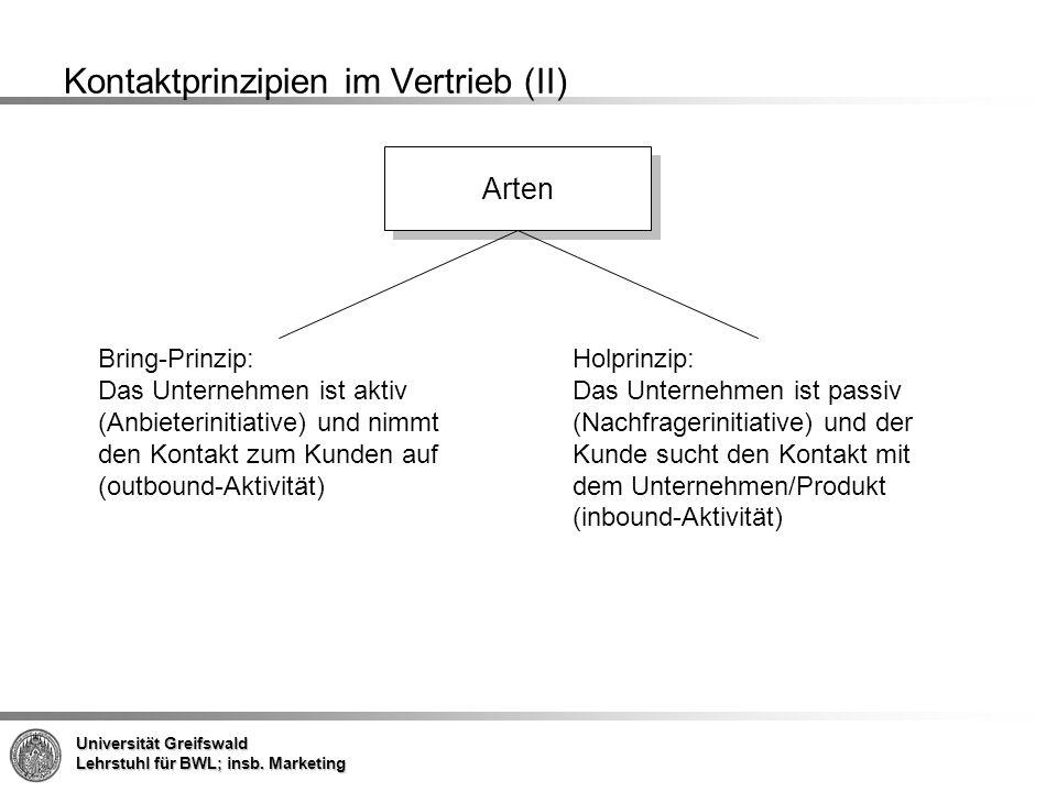 Kontaktprinzipien im Vertrieb (II)