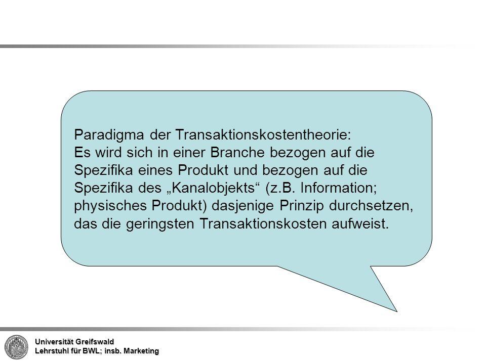 Paradigma der Transaktionskostentheorie: