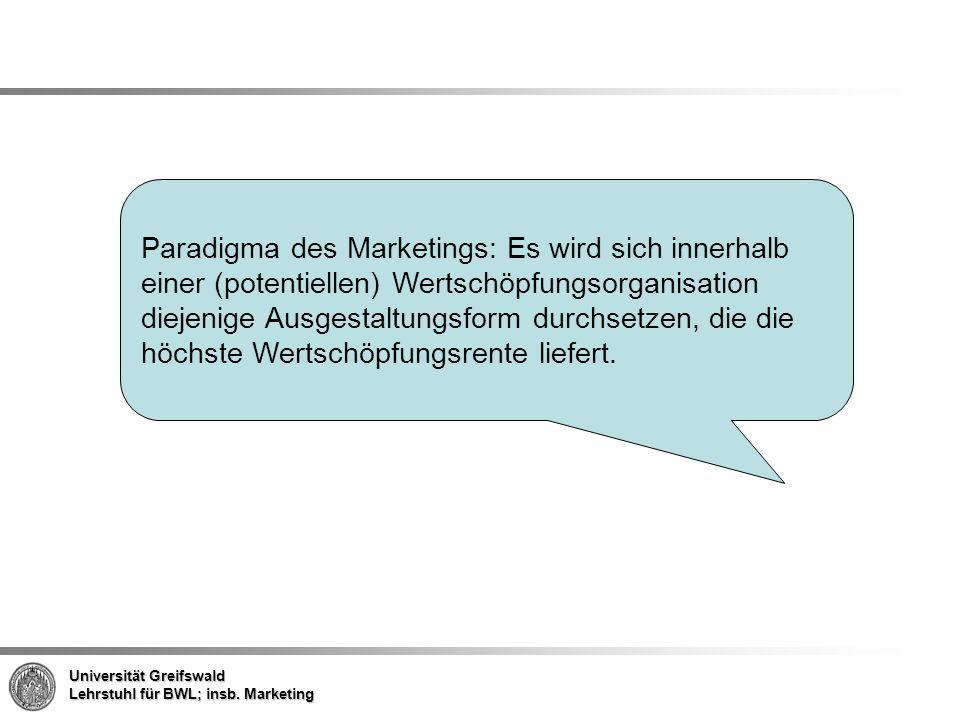Paradigma des Marketings: Es wird sich innerhalb einer (potentiellen) Wertschöpfungsorganisation diejenige Ausgestaltungsform durchsetzen, die die höchste Wertschöpfungsrente liefert.