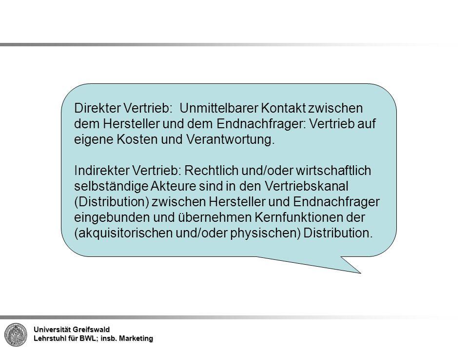 Direkter Vertrieb: Unmittelbarer Kontakt zwischen dem Hersteller und dem Endnachfrager: Vertrieb auf eigene Kosten und Verantwortung.
