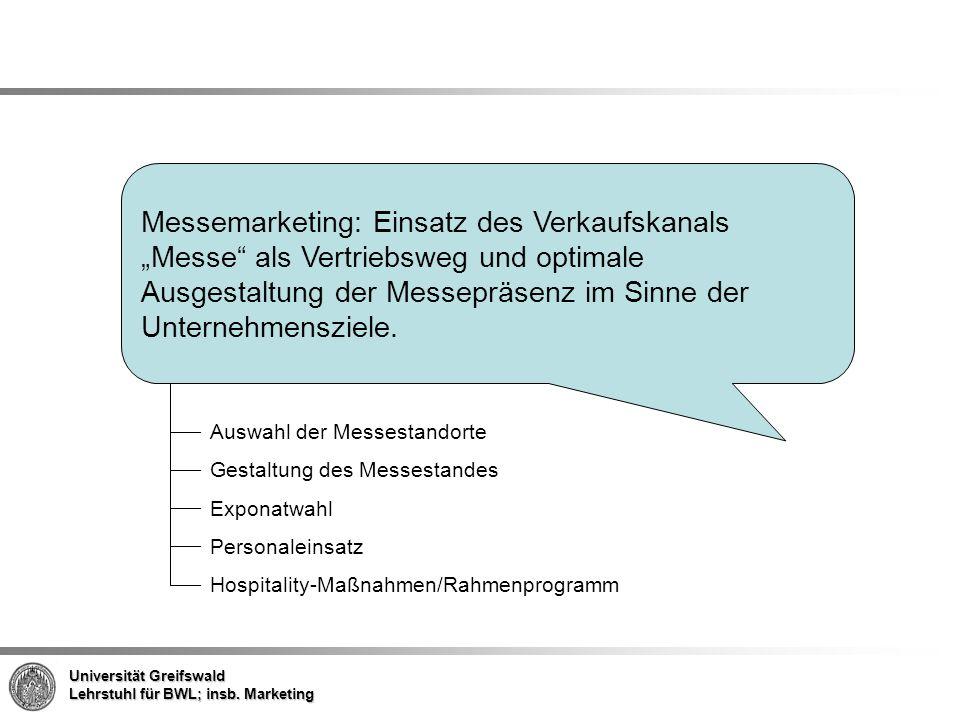 """Messemarketing: Einsatz des Verkaufskanals """"Messe als Vertriebsweg und optimale Ausgestaltung der Messepräsenz im Sinne der Unternehmensziele."""