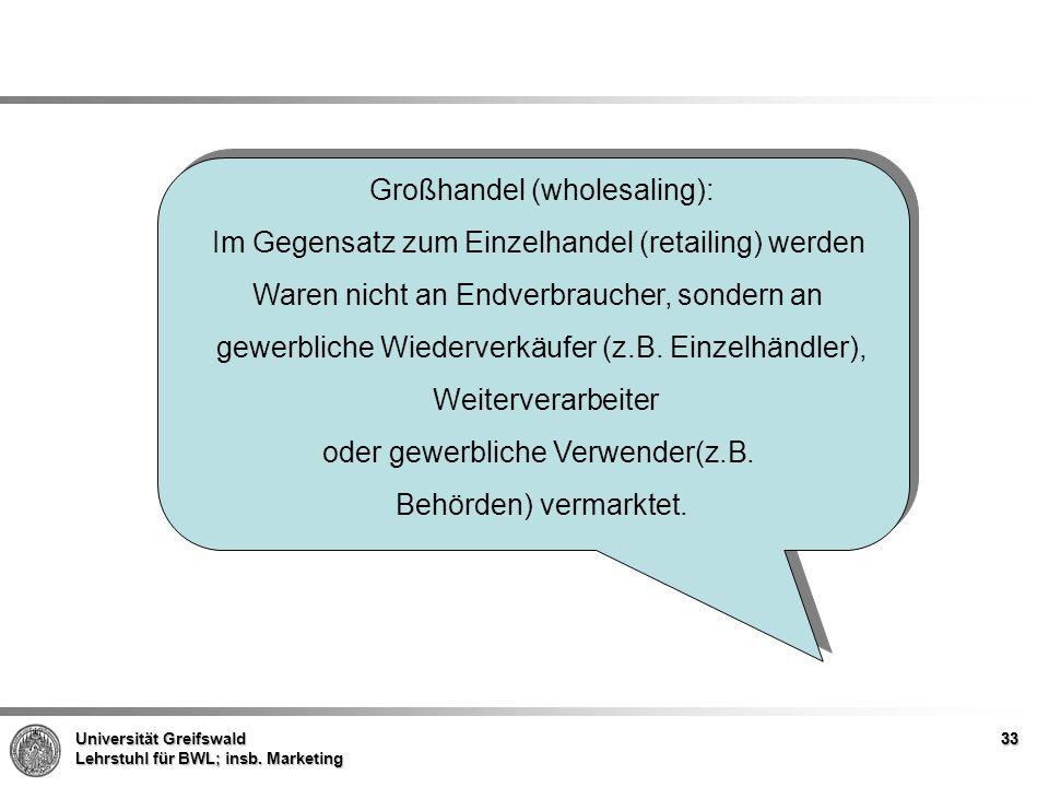 Großhandel (wholesaling):