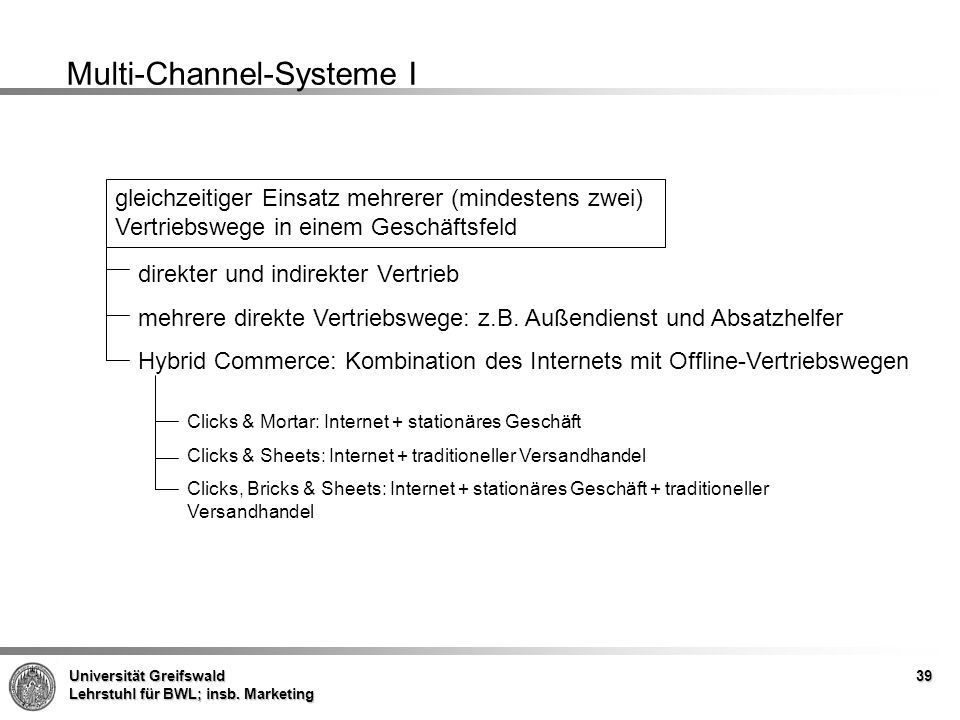 Multi-Channel-Systeme I