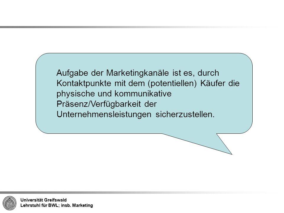 Aufgabe der Marketingkanäle ist es, durch Kontaktpunkte mit dem (potentiellen) Käufer die physische und kommunikative Präsenz/Verfügbarkeit der Unternehmensleistungen sicherzustellen.