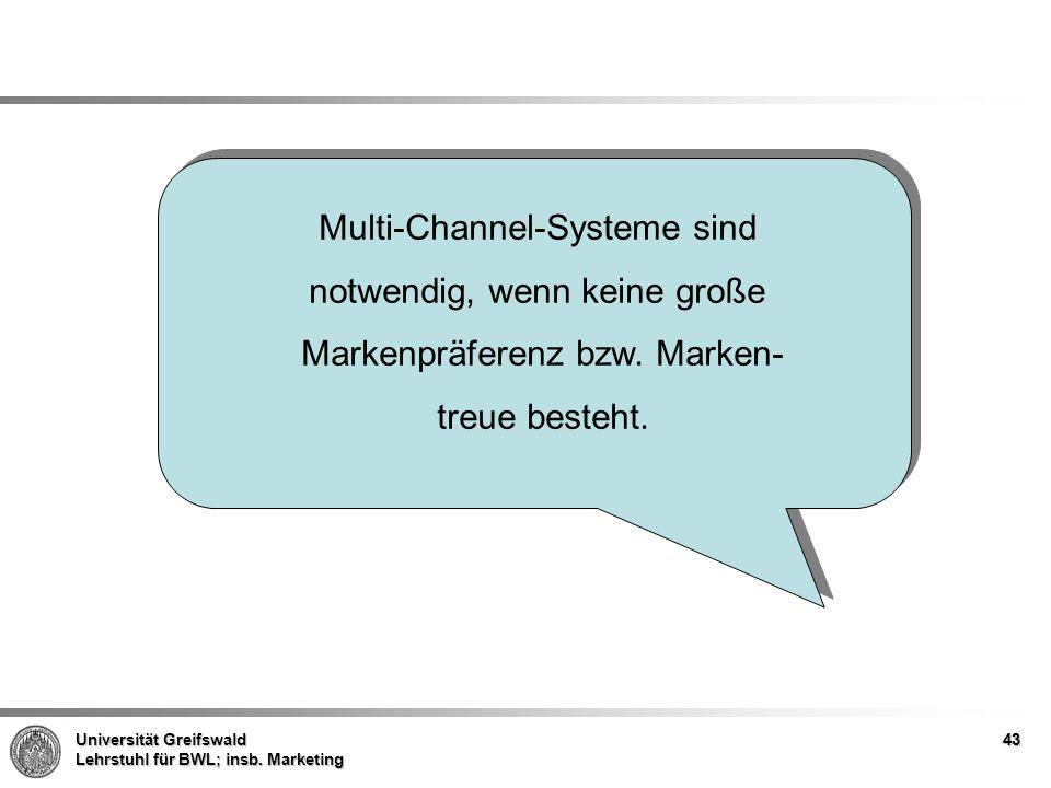 Multi-Channel-Systeme sind notwendig, wenn keine große