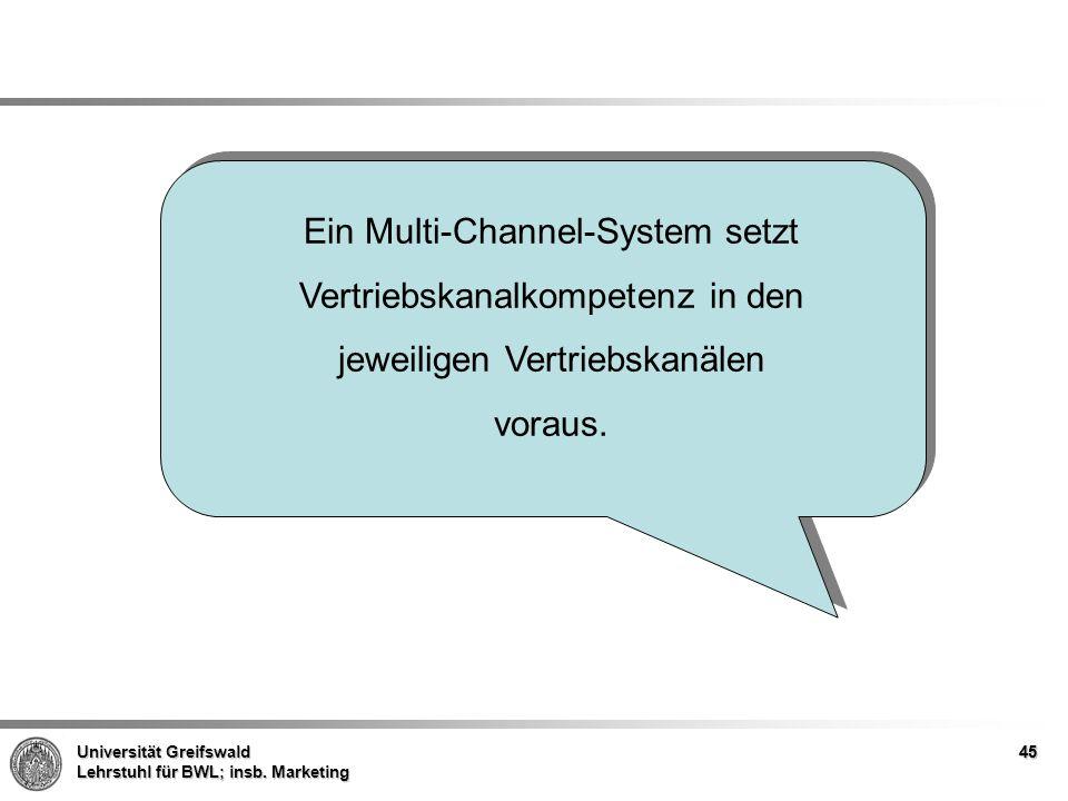 Ein Multi-Channel-System setzt Vertriebskanalkompetenz in den