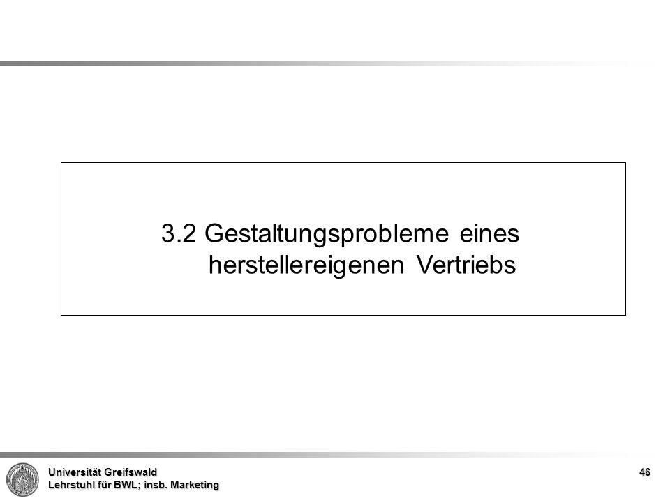 3.2 Gestaltungsprobleme eines herstellereigenen Vertriebs