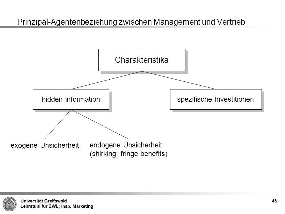 Prinzipal-Agentenbeziehung zwischen Management und Vertrieb