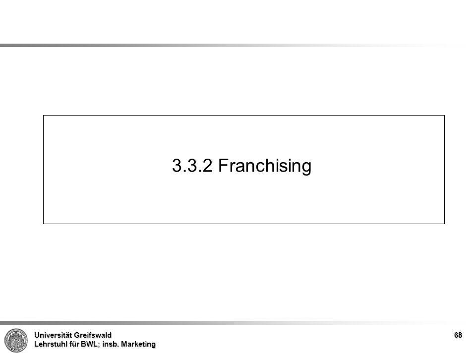 3.3.2 Franchising