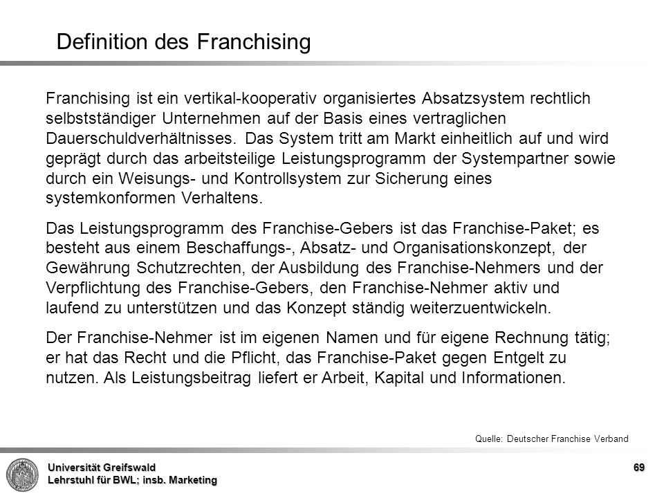 Definition des Franchising