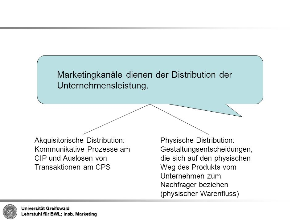 Marketingkanäle dienen der Distribution der Unternehmensleistung.