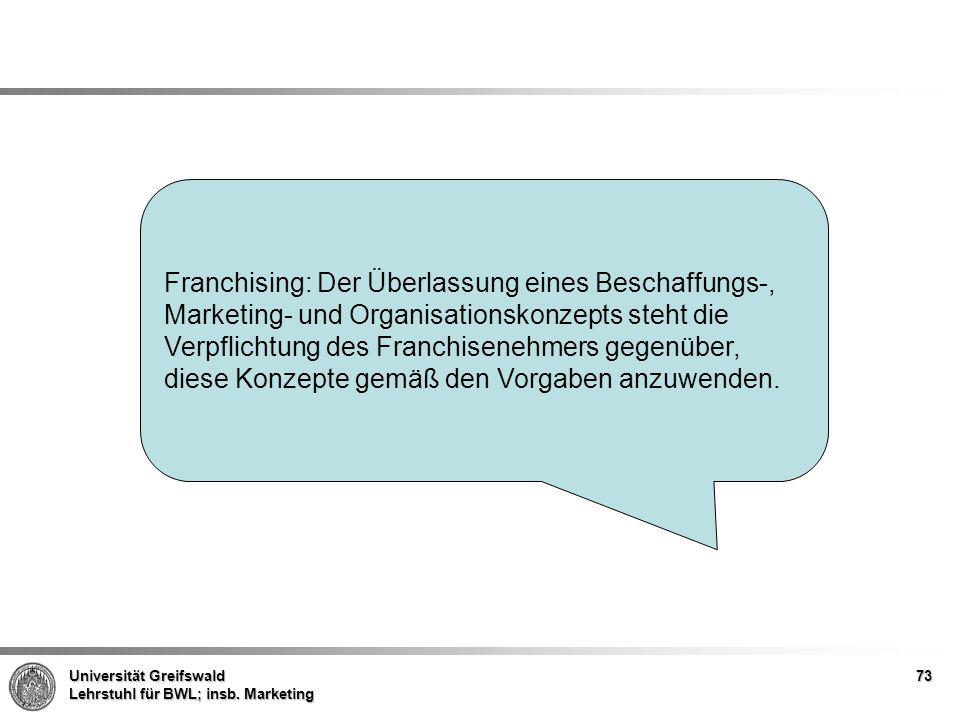 Franchising: Der Überlassung eines Beschaffungs-, Marketing- und Organisationskonzepts steht die Verpflichtung des Franchisenehmers gegenüber, diese Konzepte gemäß den Vorgaben anzuwenden.
