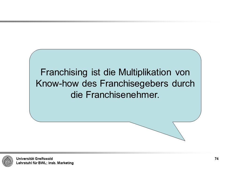 Franchising ist die Multiplikation von Know-how des Franchisegebers durch die Franchisenehmer.