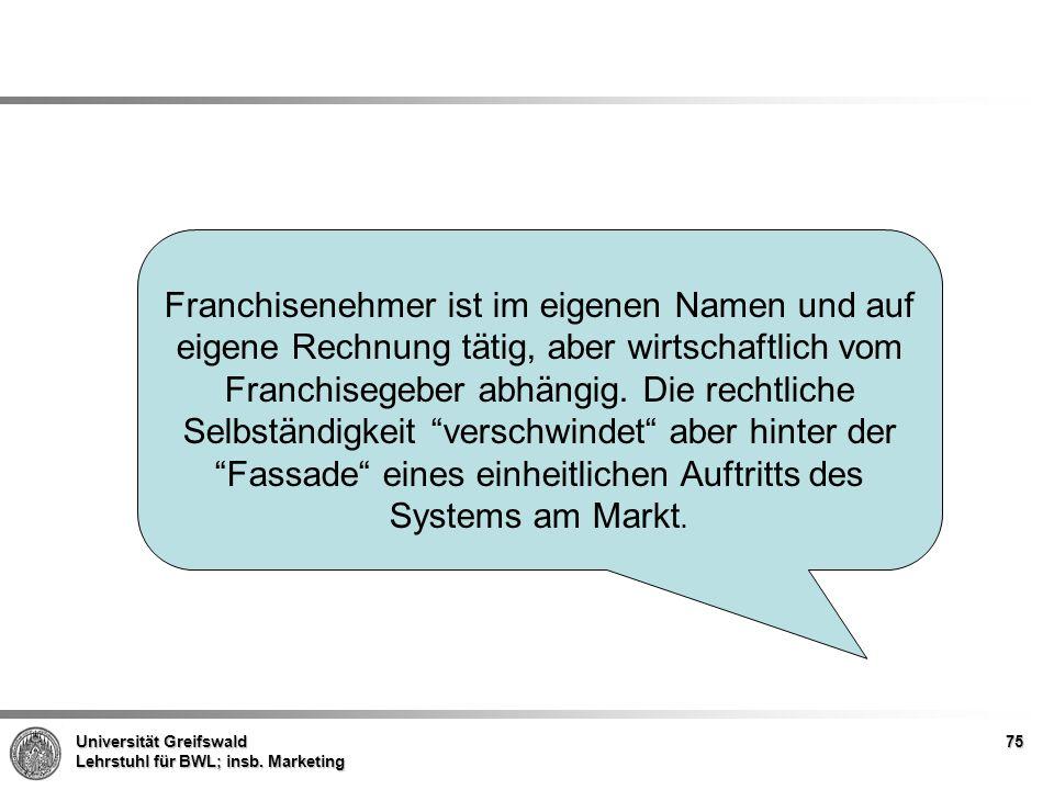 Franchisenehmer ist im eigenen Namen und auf eigene Rechnung tätig, aber wirtschaftlich vom Franchisegeber abhängig.